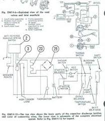 solved i need wiring diagram for 1968 evinrude 55hp fixya