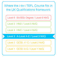 What Does Accreditation Mean On A Resume What Is Tefl Accreditation