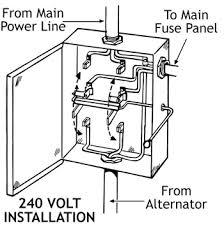 manual generator transfer switch wiring diagram efcaviation com
