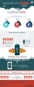 shopping around the world visual ly