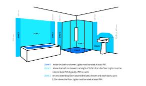Bathroom Lighting Zones Ip Lights For Bathrooms Bathroom Lighting Regulations Ip44