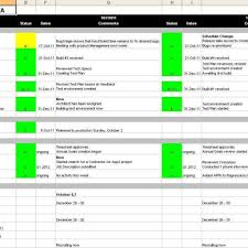 all things quality my free status report template with example of