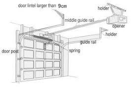 Overhead Door Track Bent Garage Door Track Repair D L Garage Door Repair Sacramento Ca