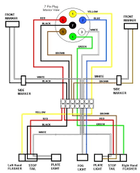 wiring diagram for 7 pin trailer lights u2013 readingrat in 7 pin