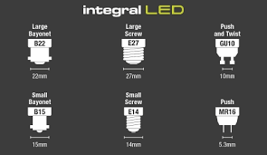 light bulb base types us standard how to choose your led bulb integral led