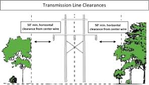 what are the clearance specifications for my trees clay electric
