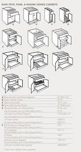 best 25 kitchen cabinet layout ideas on pinterest kitchen ideas