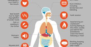Heartburn Meme - heartburn symptoms natural treatment diet plan dr axe
