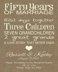 50th wedding anniversary gifts for parents 50th anniversary gift 50th wedding anniversary print