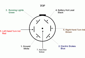 wiring diagrams trailer light plug wiring 5 pin trailer wiring 5