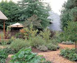 Fuels Backyard Get Together A Guide To Sustainable Landscaping Materials For Backyard