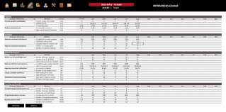Free Kpi Dashboard Excel Template Kpi Templates Free Free Dashboard Templates Sles Exles