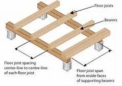 hd wallpapers wiring diagram house to shed walldesignpatternehd ga