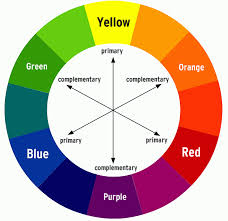what colors make yellow tips for designing signs esigns