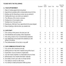 patient survey template