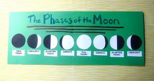 moon crafts for kids home decorating interior design bath