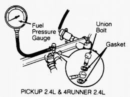 1993 toyota pickup feathering the gass and starting problem