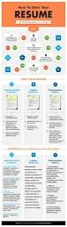 Picture On Resume Yes Or No How To Start Your Resume Flow Chart Career Readiness 10