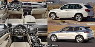 porsche cayenne vs bmw x5 benim otomobilim 2015 porsche cayenne vs 2015 bmw x5 visual