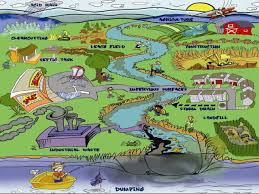 water pollution clipart many interesting cliparts