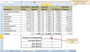 How To Use Excel Spreadsheet Statistical Functions
