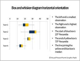 box plot and candle stick chart from visual graphs pack