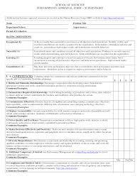Appraisal Rebuttal Letter sle performance review avant garde photo appraisal format