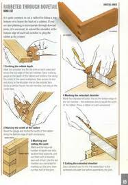 good wood joints interiors pinterest what is wood joints