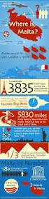 Matla Flag 14 Best Malta Travel Inspiration Images On Pinterest Malta