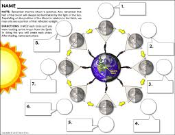 a short worksheet to practice understanding of the phases of the