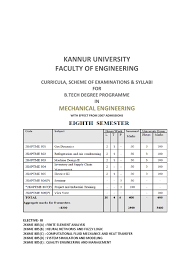 kannur university btech s8 me syllabus shock wave finite