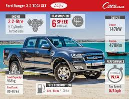 ford ranger 3 2 xlt 2016 review cars co za