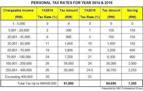california income tax table california state income tax tables home decorating ideas