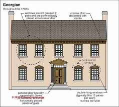 Home Architecture Styles Georgian Architecture C Link To Guide To Architectural Styles