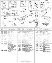 briggs and stratton 580447 0105 e2 parts diagrams