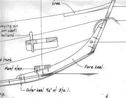 Wood Boat Shelf Plans by Topic Free Boat Bookshelf Plans Gow