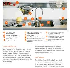 franke sink accessories chopping board franke kitchen sinks uk