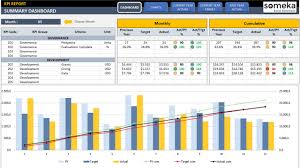 management kpi dashboard ready to use and professional excel