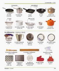 les ustensiles de cuisine vocabulaire dans la cuisine fle inspirations avec les ustensiles de
