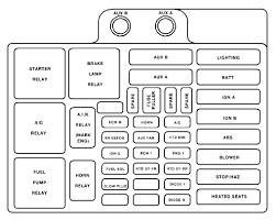 2000 lincoln ls v6 fuse box diagram fan 2006 lincoln ls fuse