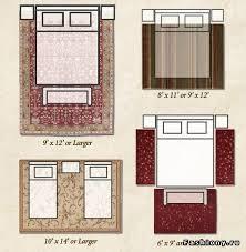 Rug Nice Round Area Rugs Rug Runner In Bedroom Rug Ideas - Bedroom rug ideas