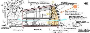 learn passive solar design with boston architectural college u0027s