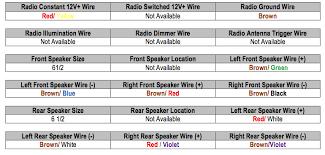 100 renault trafic speaker wiring diagram cdc protocols
