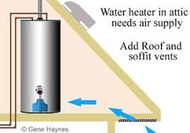 Gas Water Heater Pilot Light How To Troubleshoot Gas Water Heater