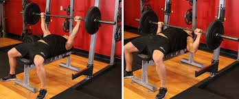 Power Lifting Bench Press Learn The Technique Several Tips And Explosive Secrets To Bench