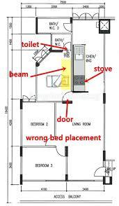 feng shui master bedroom bedroom feng shui placement bedroom health feng shui master bedroom