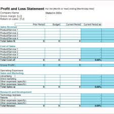 sample business financial statement template for profit and loss