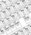 Periodic table gets a new element | COSMOS magazine