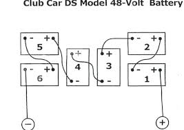 golf cart light wiring diagram wiring diagrams