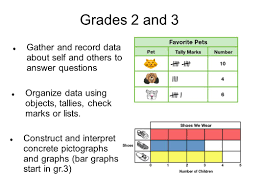 statistics and probability data analysis grade 2 u201312 ppt download
